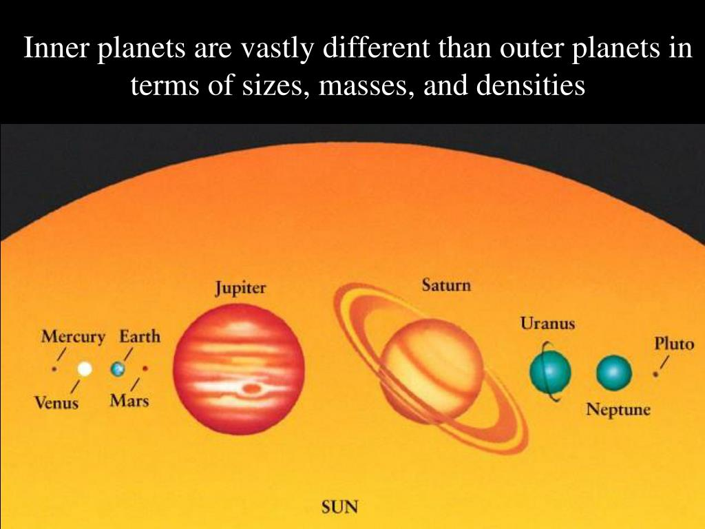 Inner planets are vastly different than outer planets in terms of sizes, masses, and densities