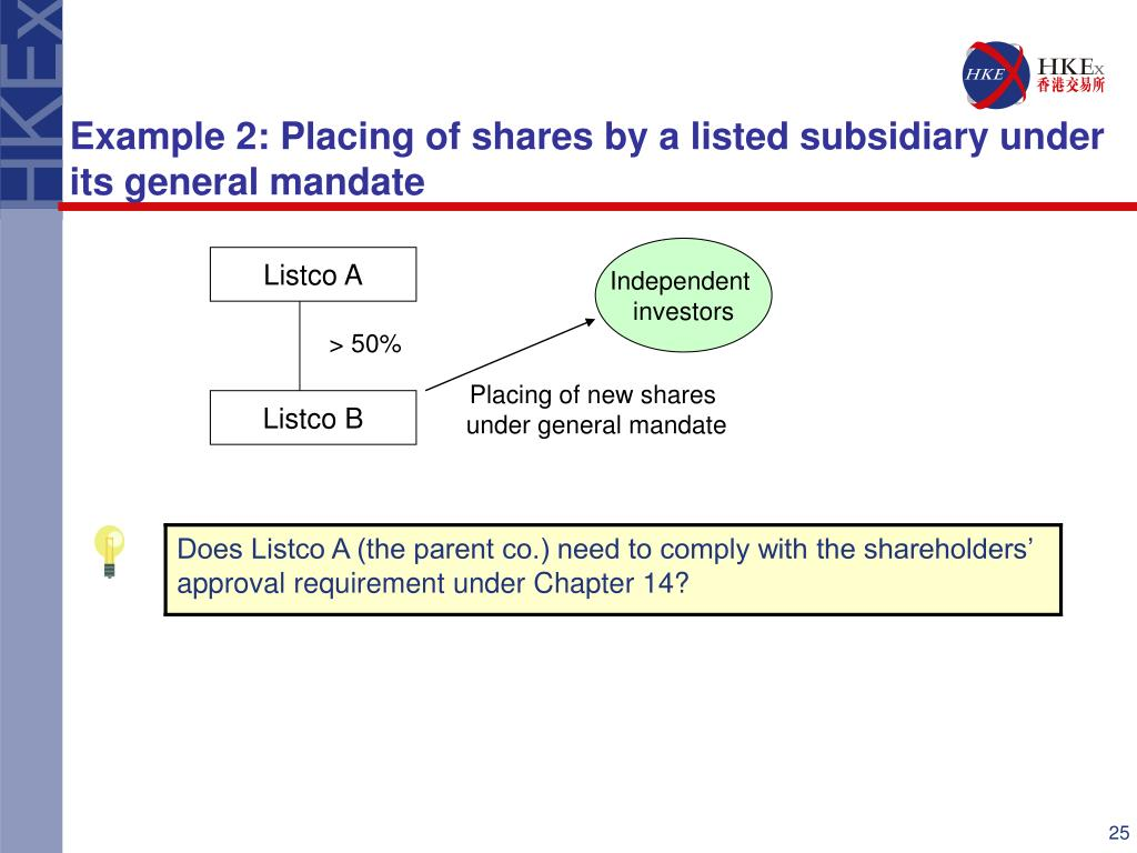Example 2: Placing of shares by a listed subsidiary under its general mandate