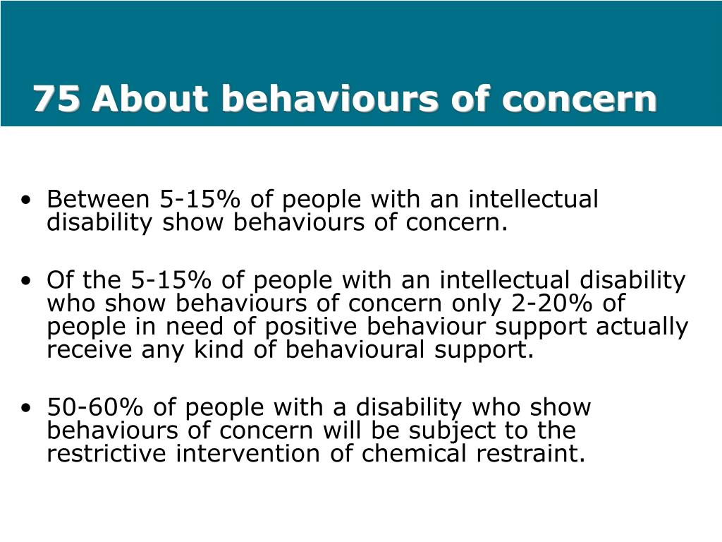 75About behaviours of concern