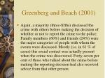 greenberg and beach 20016