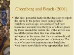 greenberg and beach 20017