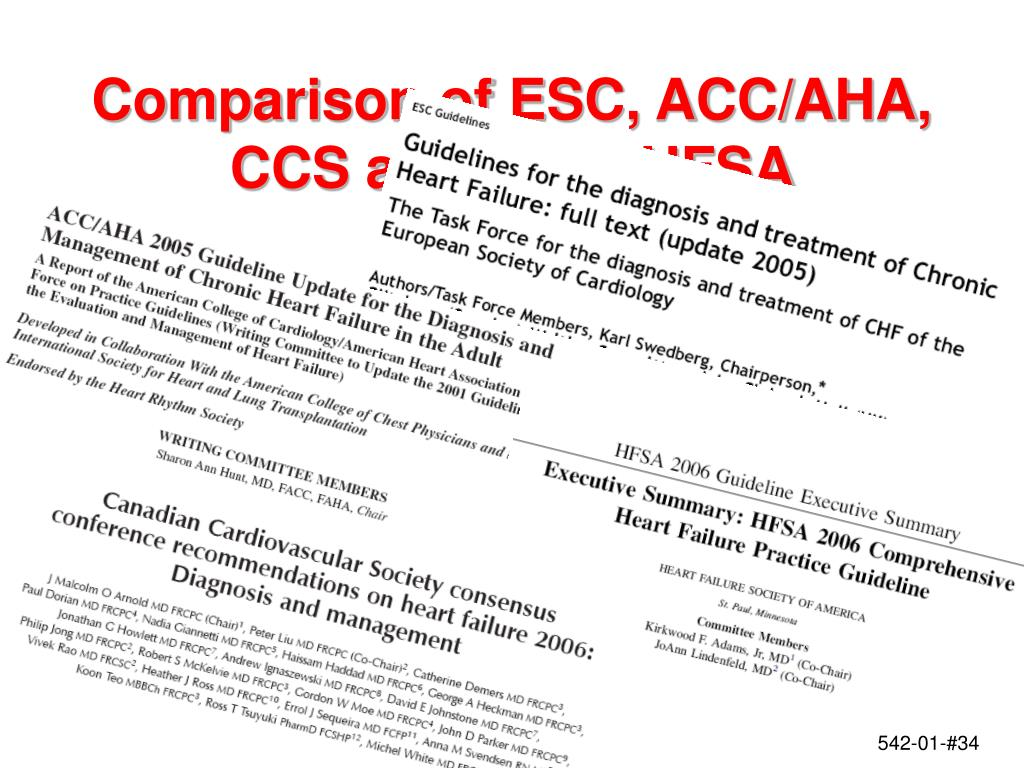 Comparison of ESC, ACC/AHA, CCS and         HFSA