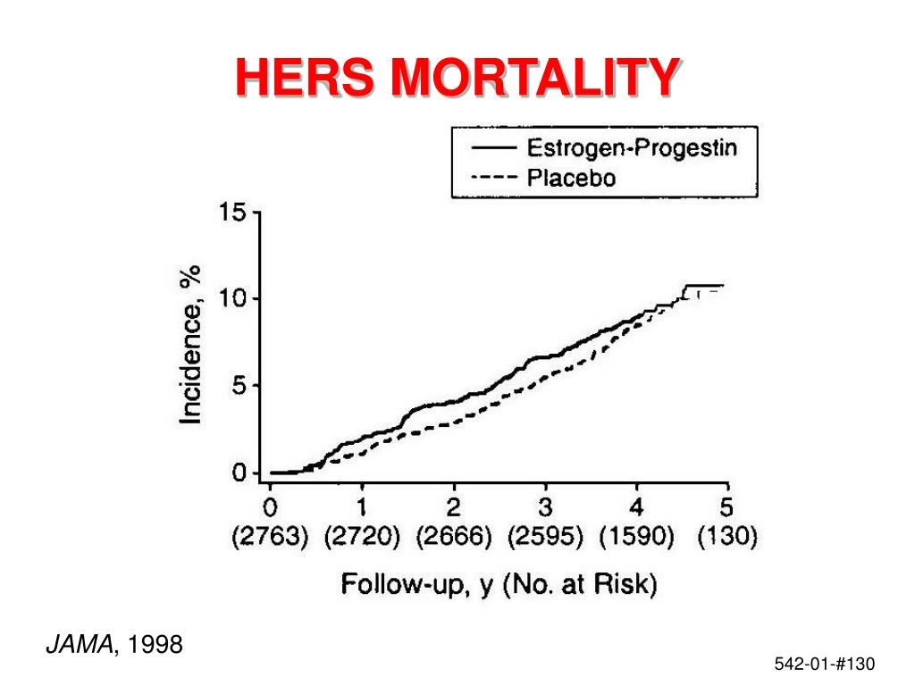 HERS MORTALITY