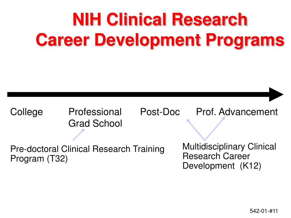 Multidisciplinary Clinical Research Career Development  (K12)
