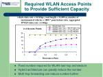 required wlan access points to provide sufficient capacity