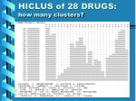 hiclus of 28 drugs how many clusters