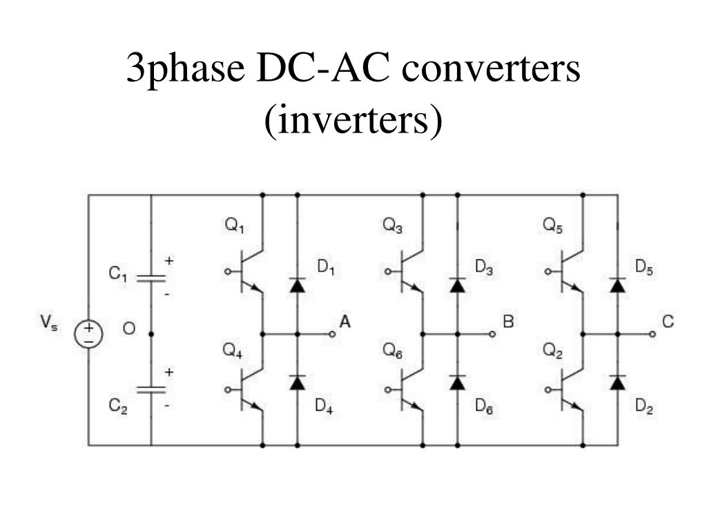 3phase DC-AC converters (inverters)