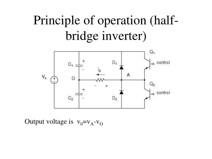 Principle of operation half bridge inverter