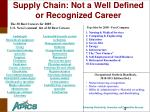supply chain not a well defined or recognized career