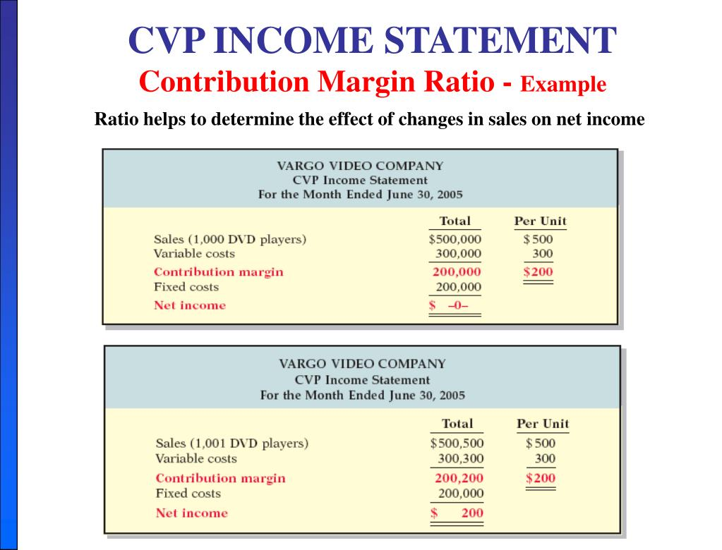 On A Cvp Income Statement