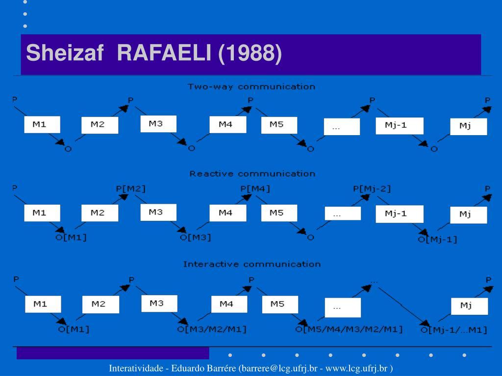 Sheizaf  RAFAELI (1988)