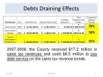 debts draining effects