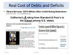 real cost of debts and deficits