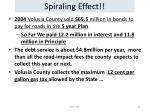 spiraling effect