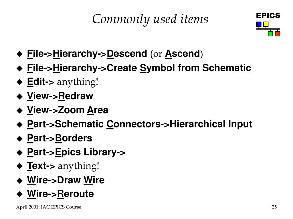 Commonly used items