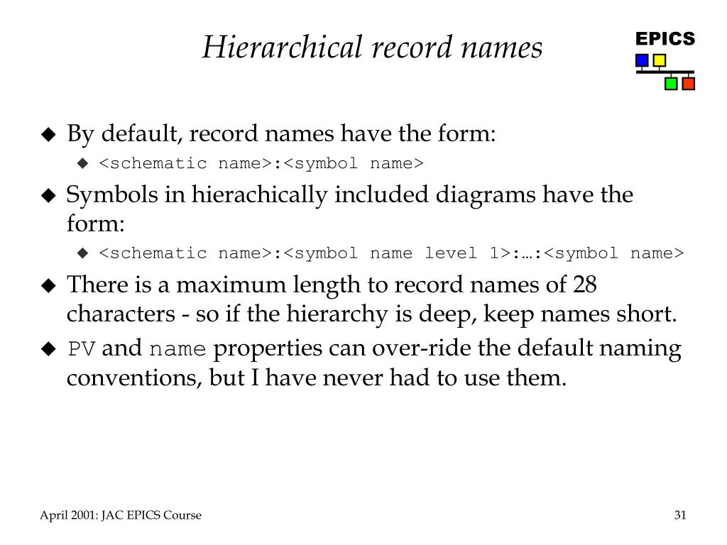 Hierarchical record names