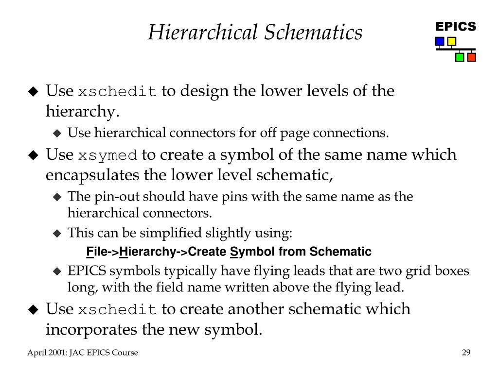 Hierarchical Schematics