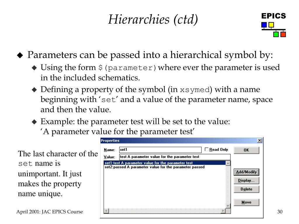 Hierarchies (ctd)