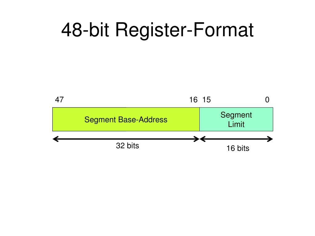 48-bit Register-Format