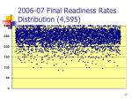 2006 07 final readiness rates distribution 4 595