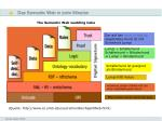 semantic web6