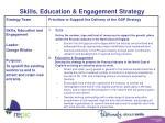 skills education engagement strategy