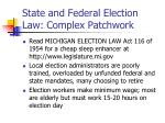 state and federal election law complex patchwork