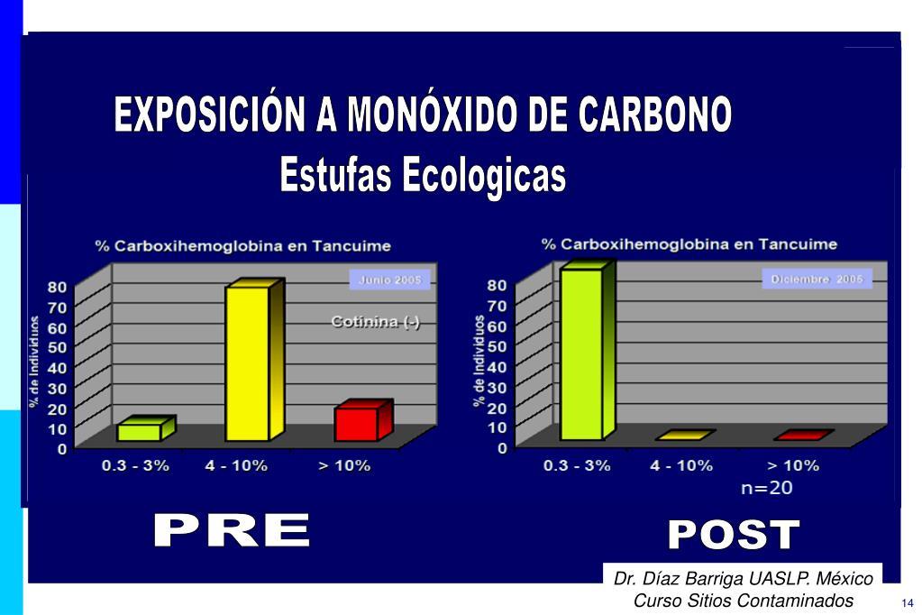 EXPOSICIÓN A MONÓXIDO DE CARBONO