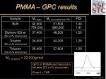 pmma gpc results