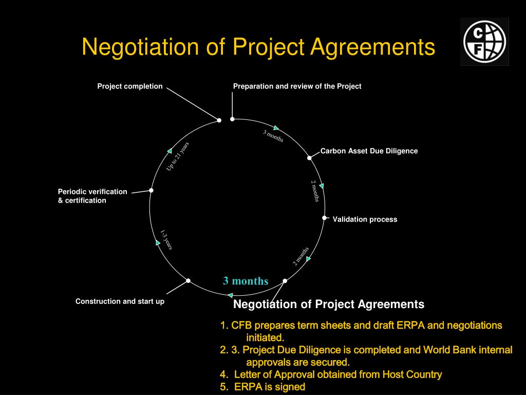 Negotiation of Project Agreements