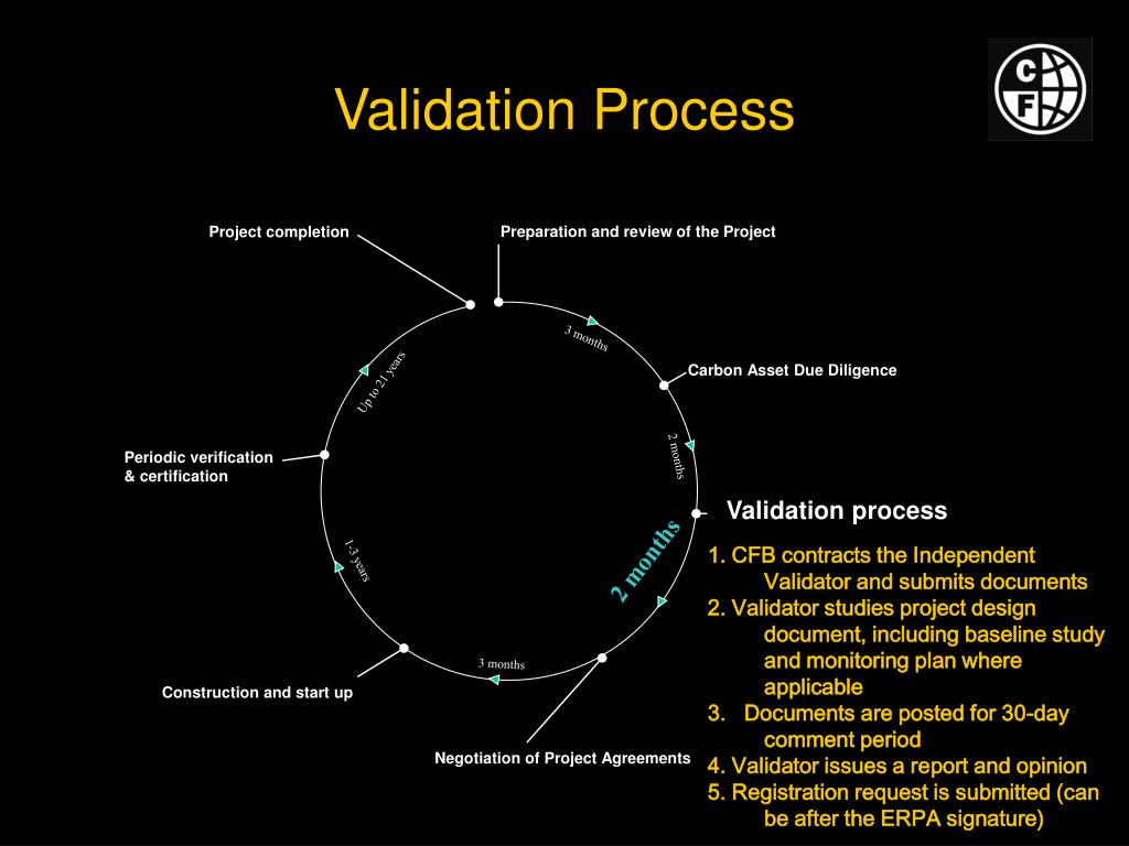 Validation Process