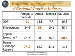 economic significance of regional tourism industry