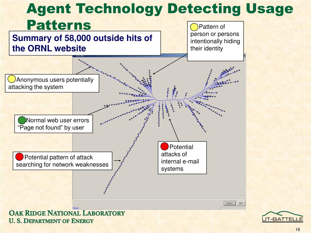 Agent Technology Detecting Usage Patterns