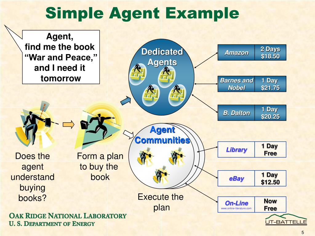 Simple Agent Example