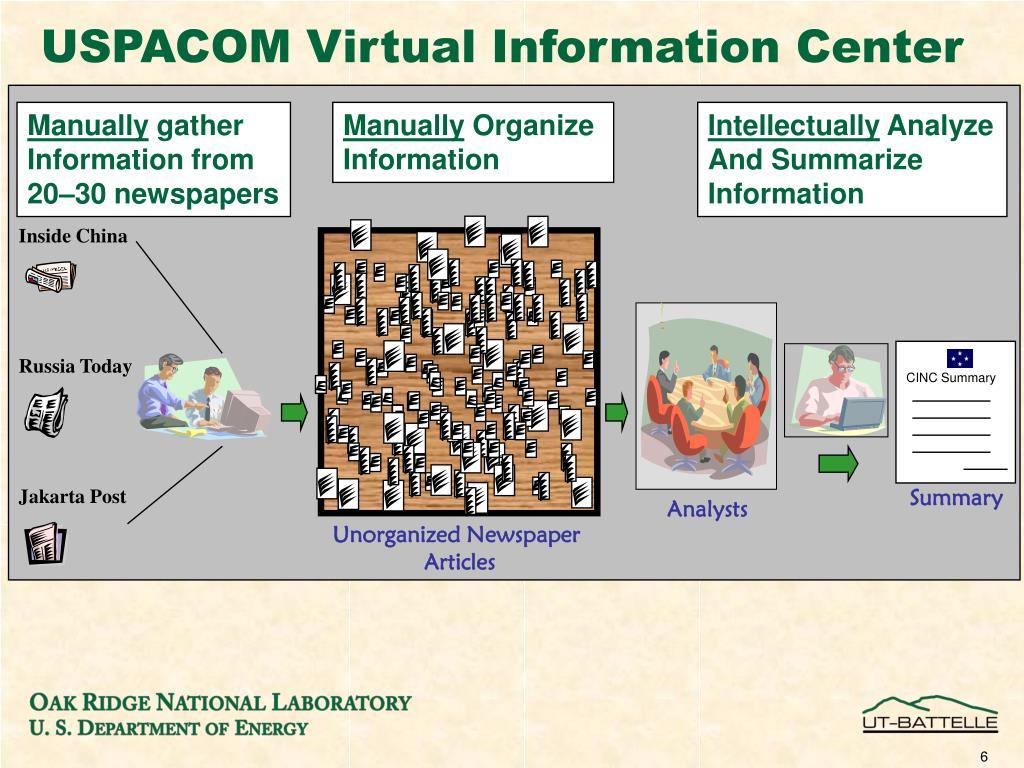USPACOM Virtual Information Center