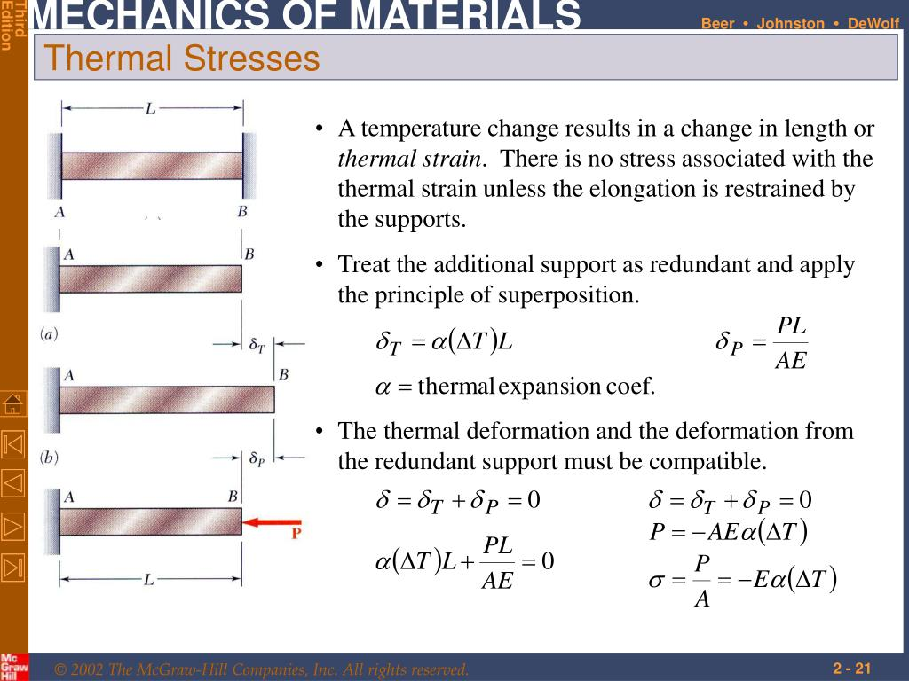thermal stress and strain pdf