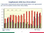 ampliamento della base di investitori36
