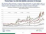 terza fase la crisi del debito sovrano in europa
