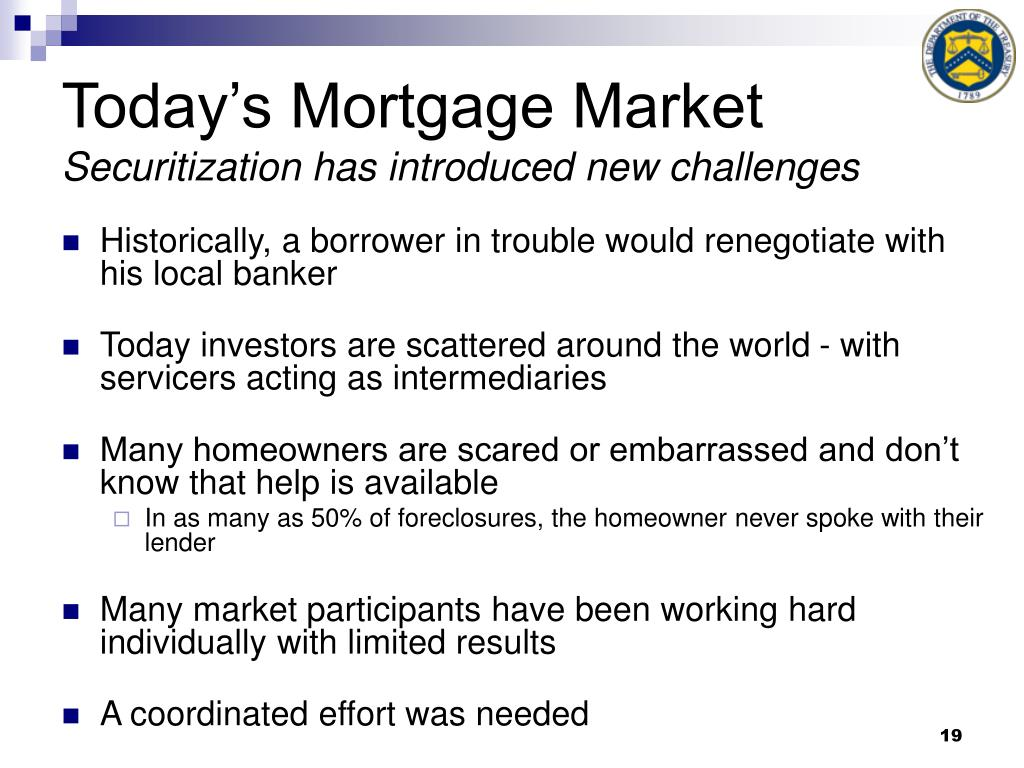 Today's Mortgage Market