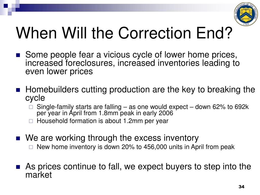 When Will the Correction End?