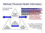 method personal health informatics