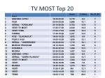 tv most top 20