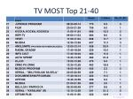 tv most top 21 40