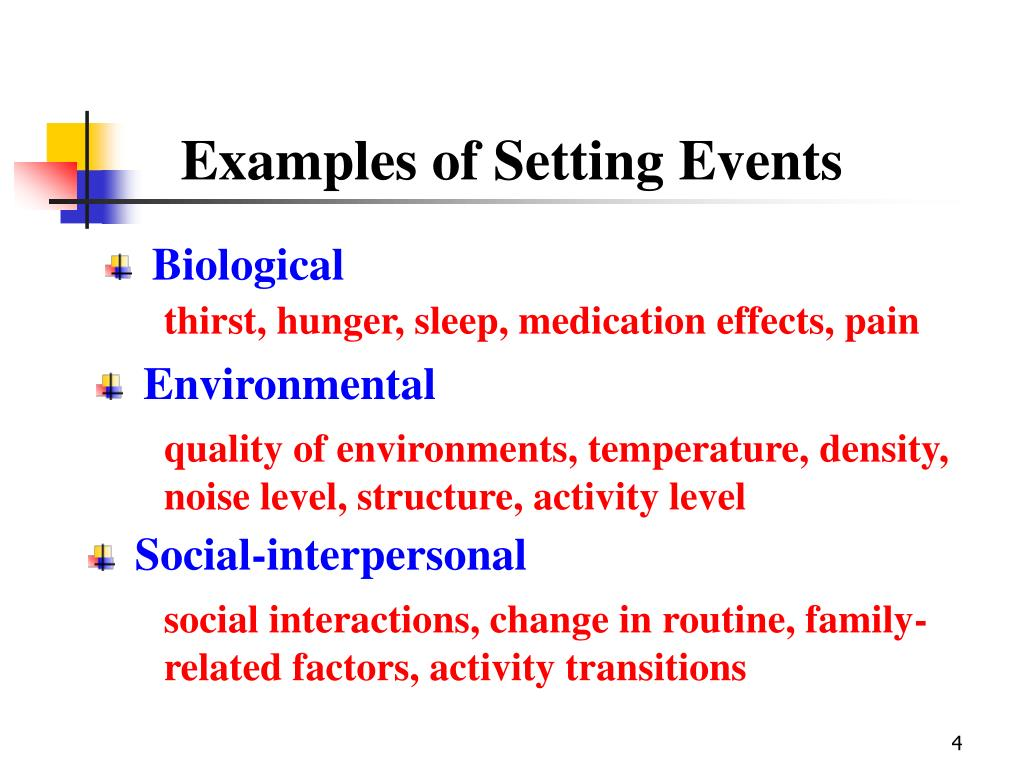 Examples of Setting Events