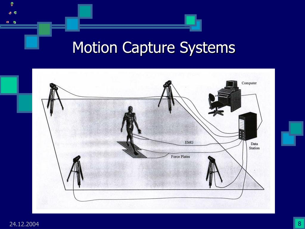 Motion Capture Systems