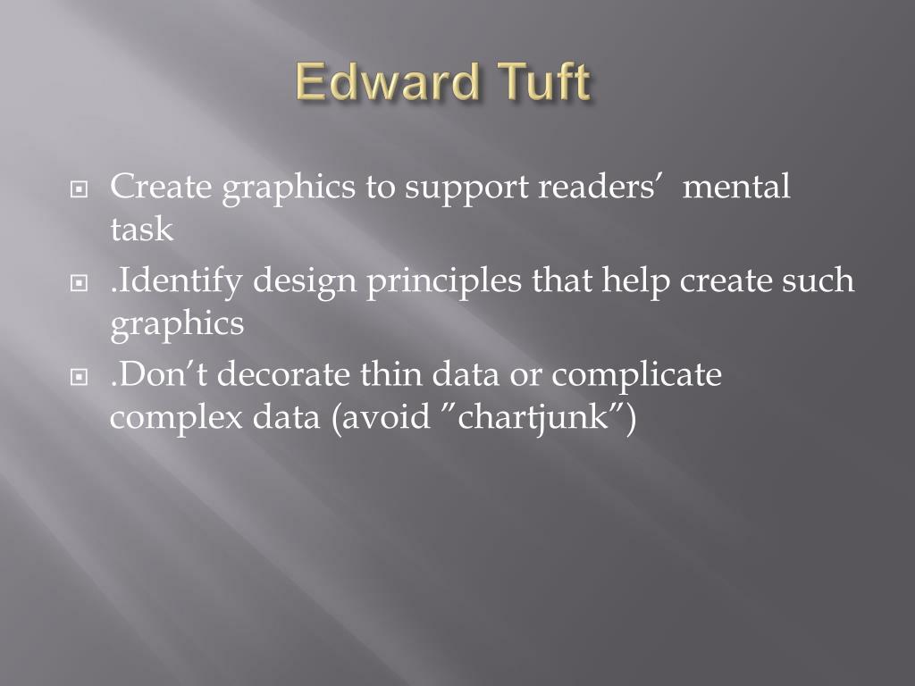 Edward Tuft