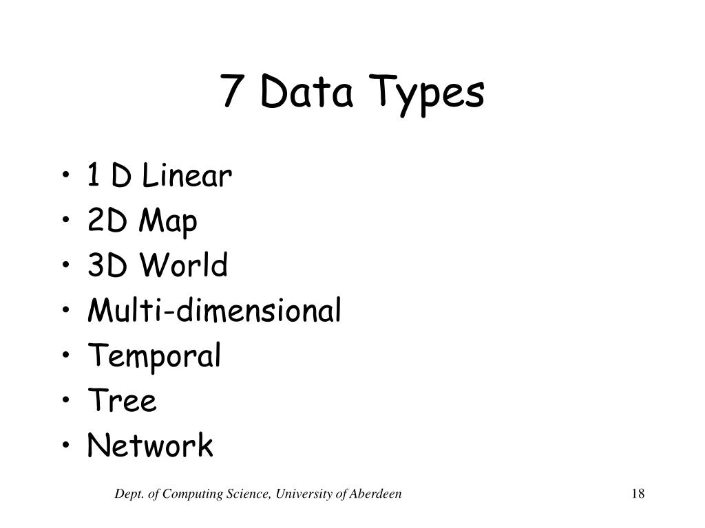 7 Data Types
