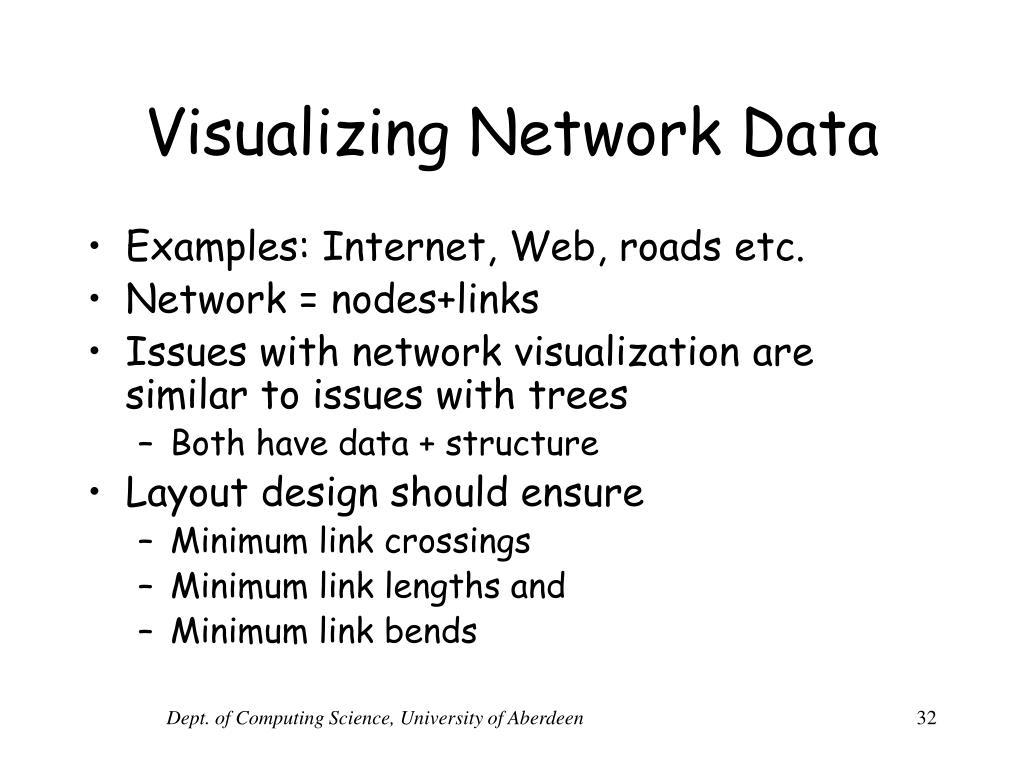 Visualizing Network Data