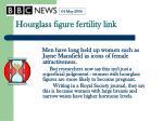 hourglass figure fertility link
