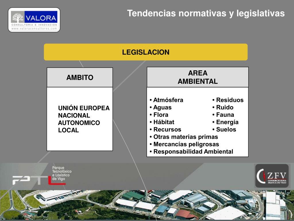 Tendencias normativas y legislativas